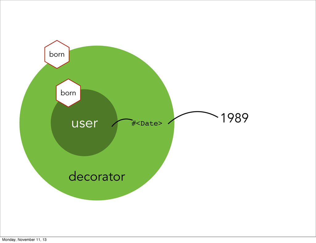 born user 1989 decorator born #<Date> Monday, N...