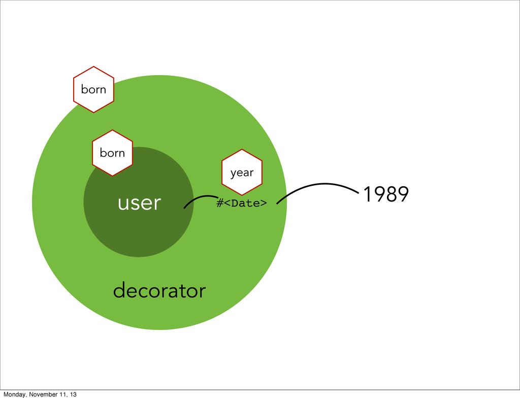 born user decorator born year #<Date> 1989 Mond...