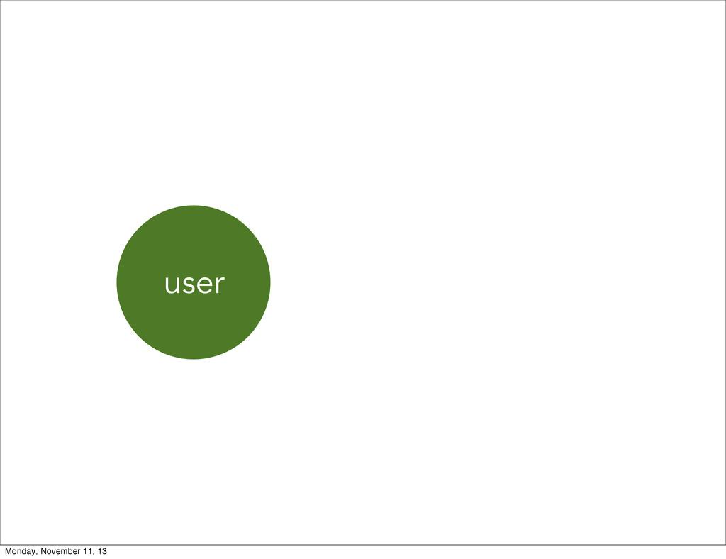 user Monday, November 11, 13