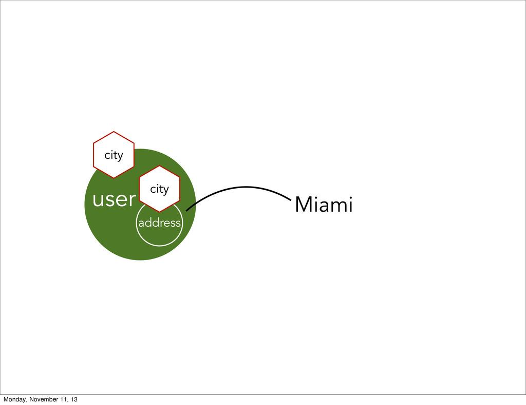 user city address city Miami Monday, November 1...