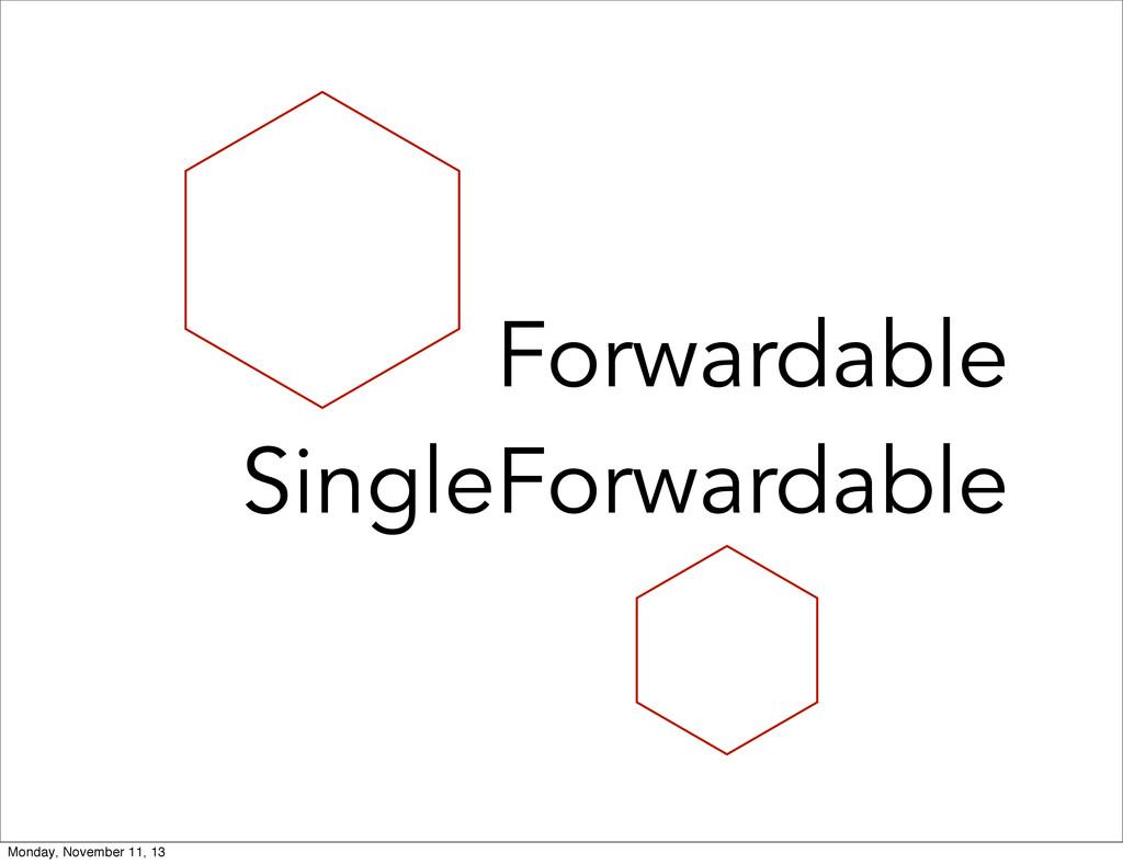 Forwardable SingleForwardable Monday, November ...
