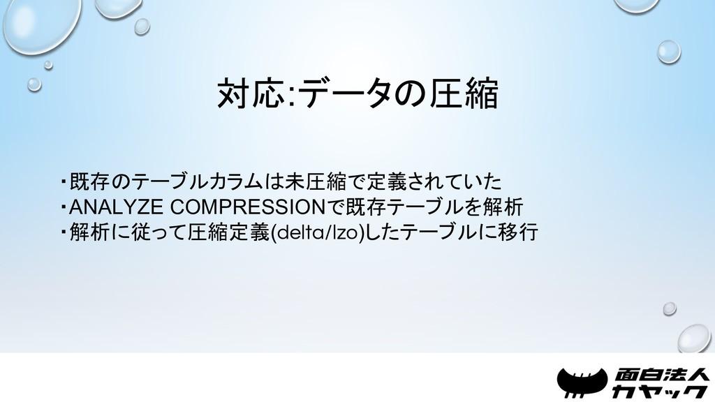 対応:データの圧縮 ・既存のテーブルカラムは未圧縮で定義されていた ・ANALYZE COMP...