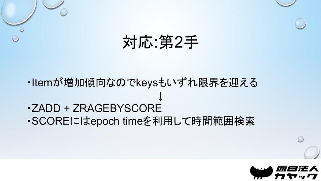 対応:第2手 ・Itemが増加傾向なのでkeysもいずれ限界を迎える ↓ ・ZADD + ZR...