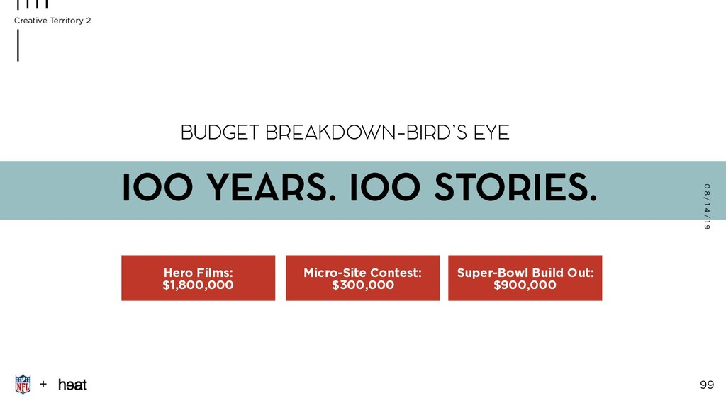 BUDGET BREAKDOWN-BIRD'S EYE IOO YEARS. IOO STOR...