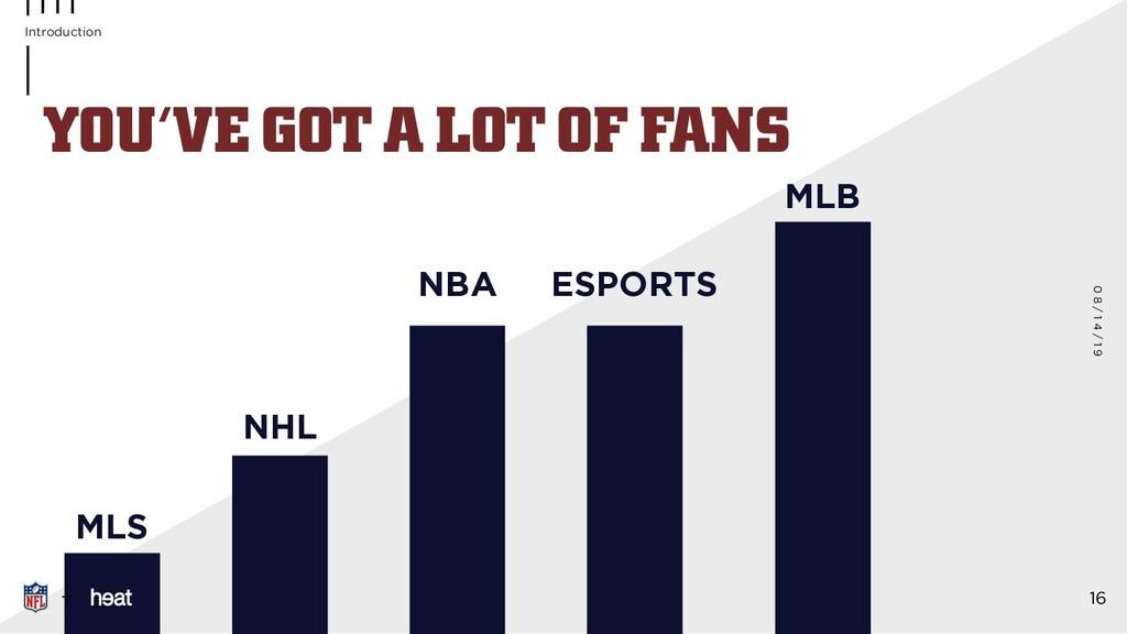 YOU'VE GOT A LOT OF FANS MLB ESPORTS NBA NHL ML...
