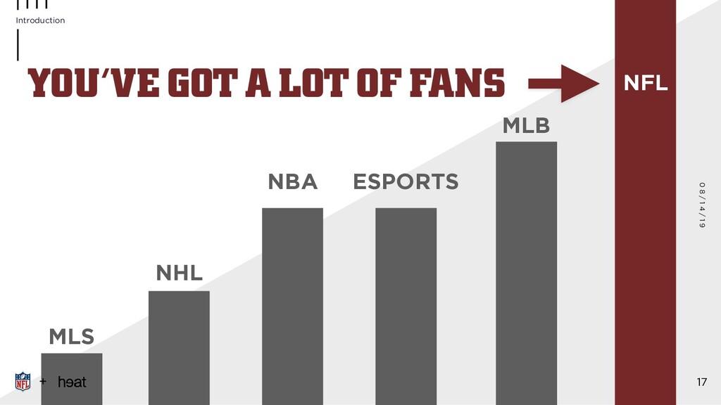 YOU'VE GOT A LOT OF FANS ESPORTS NBA NHL MLS ML...