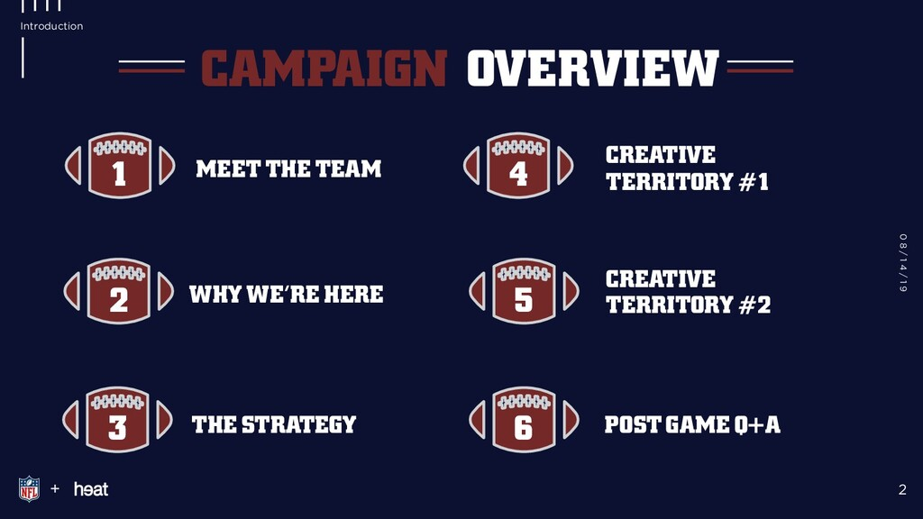 + 2 Introduction 0 8 / 1 4 / 1 9 CAMPAIGN OVERV...