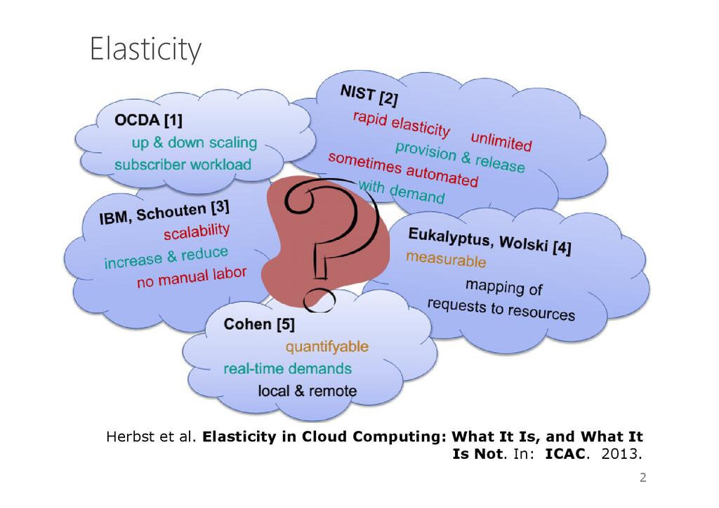 Elasticity 2 Herbst et al. Elasticity in Cloud ...