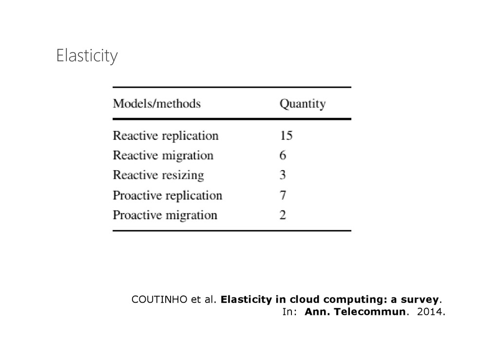 Elasticity COUTINHO et al. Elasticity in cloud ...