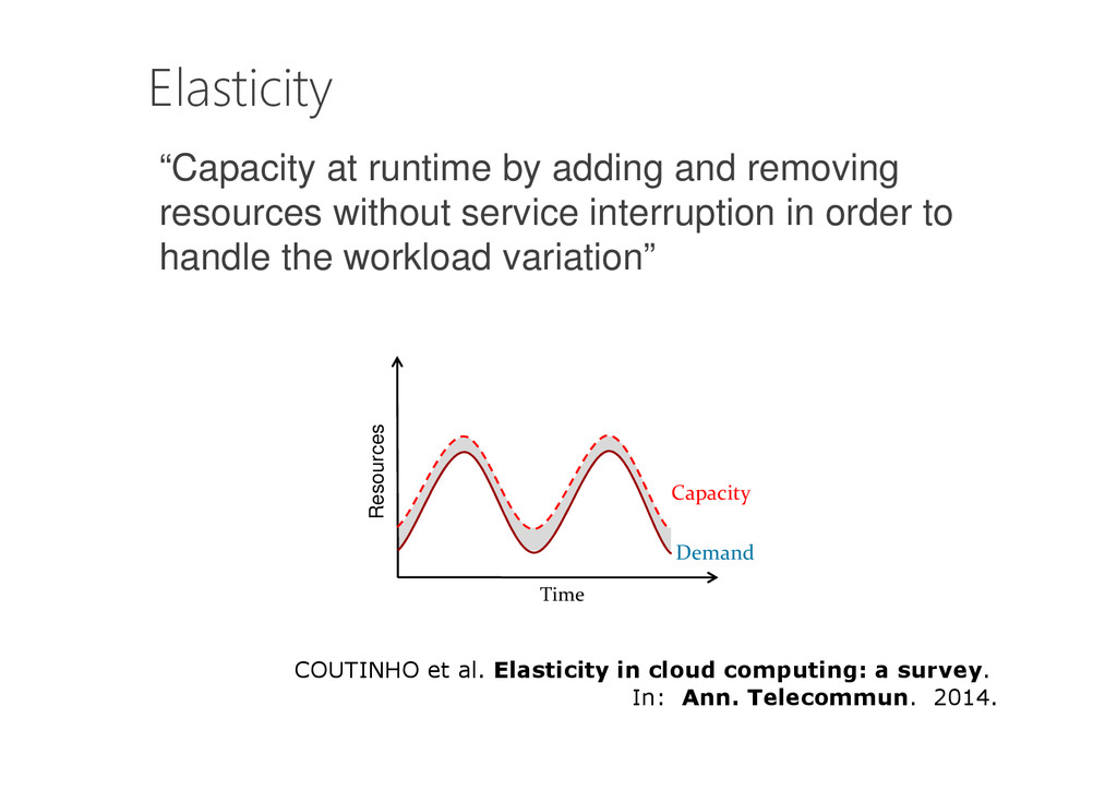 """Elasticity """"Capacity at runtime by adding and r..."""