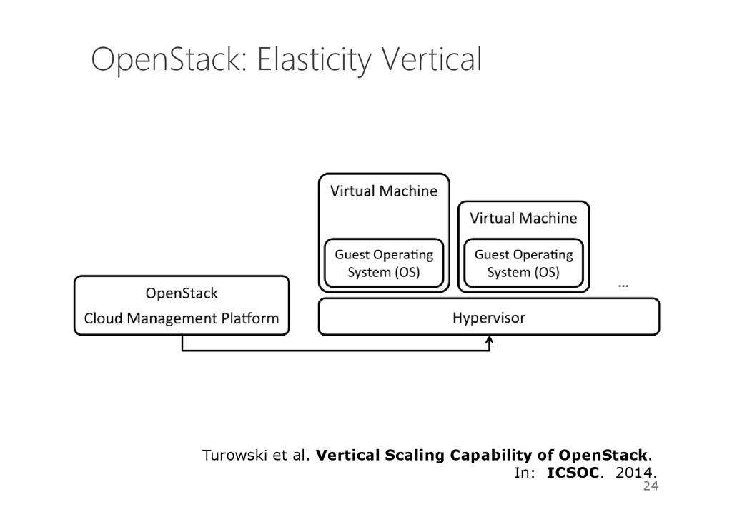 OpenStack: Elasticity Vertical 24 Turowski et a...