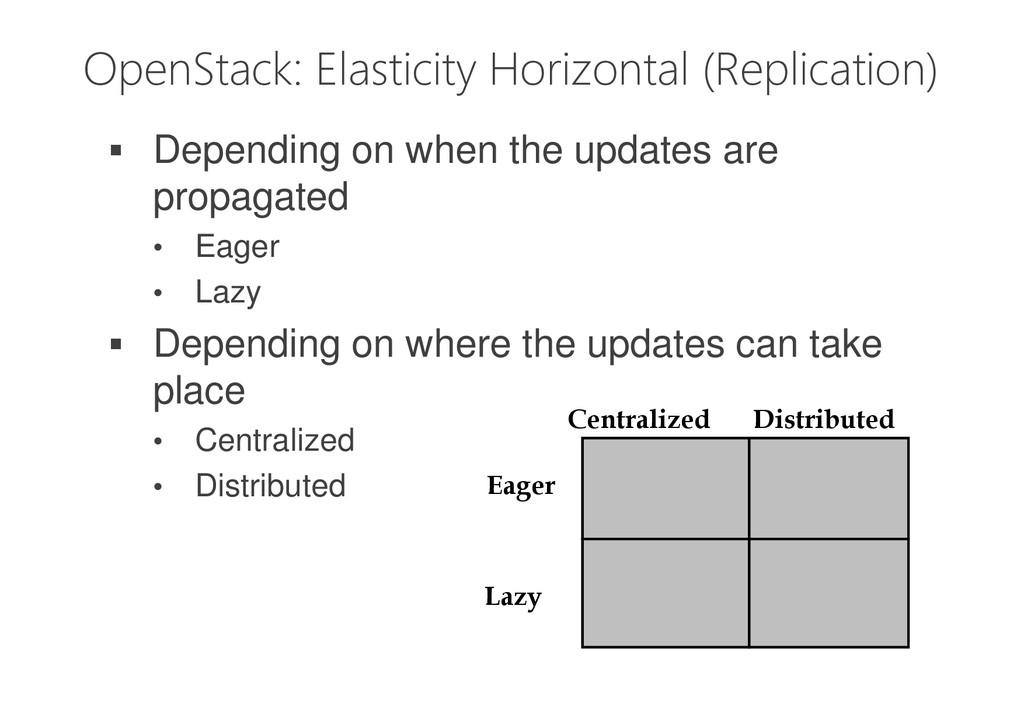 OpenStack: Elasticity Horizontal (Replication) ...