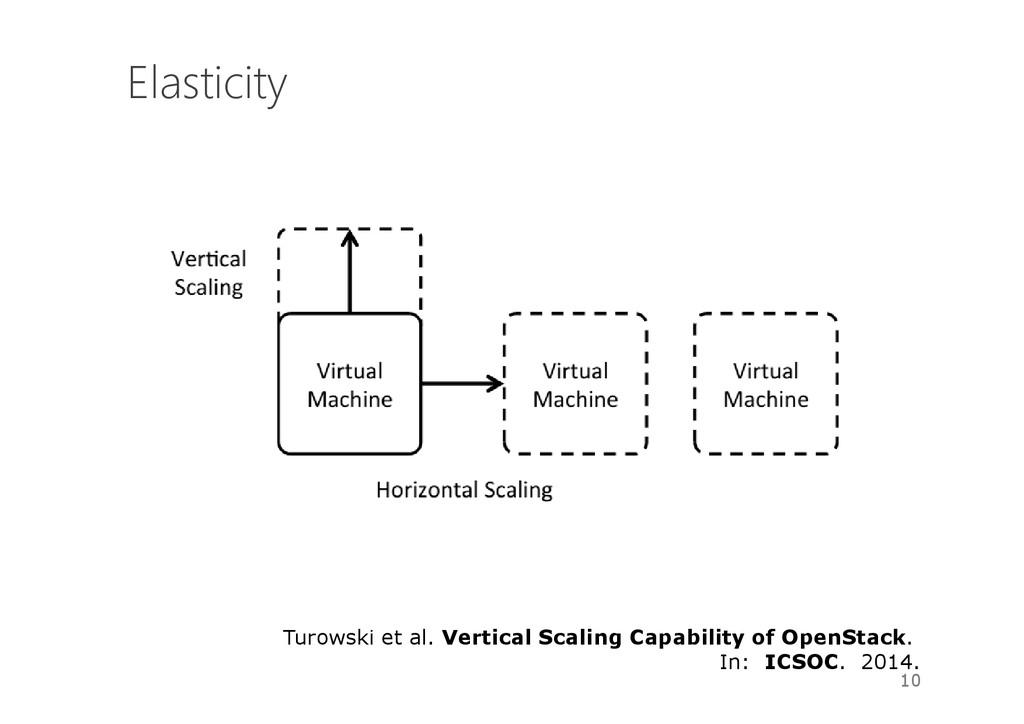 Elasticity 10 Turowski et al. Vertical Scaling ...