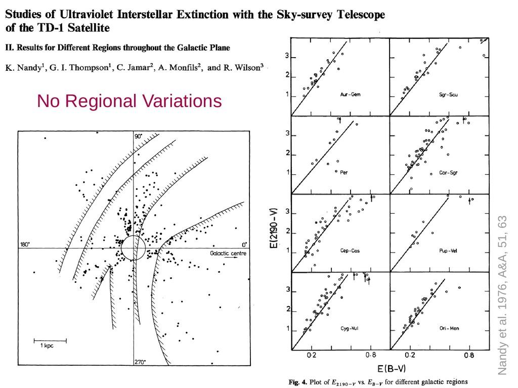 Nandy et al. 1976, A&A, 51, 63 No Regional Vari...