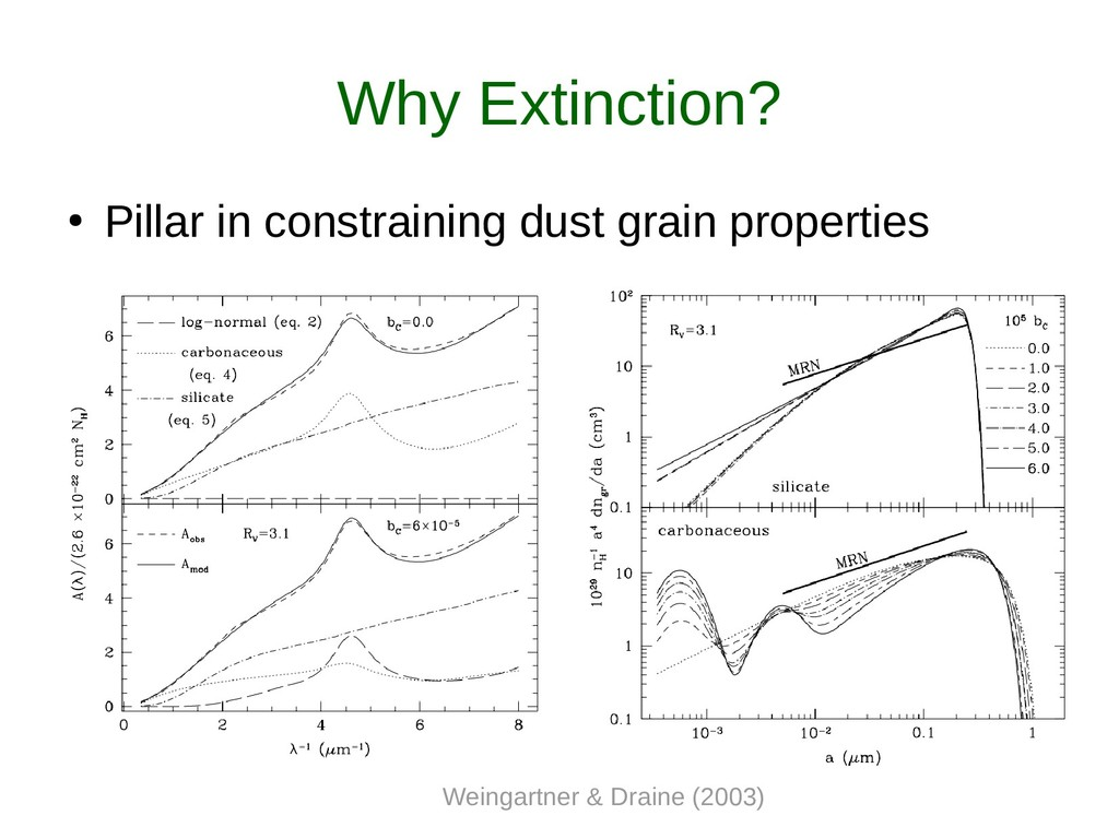 Why Extinction? ● Pillar in constraining dust g...