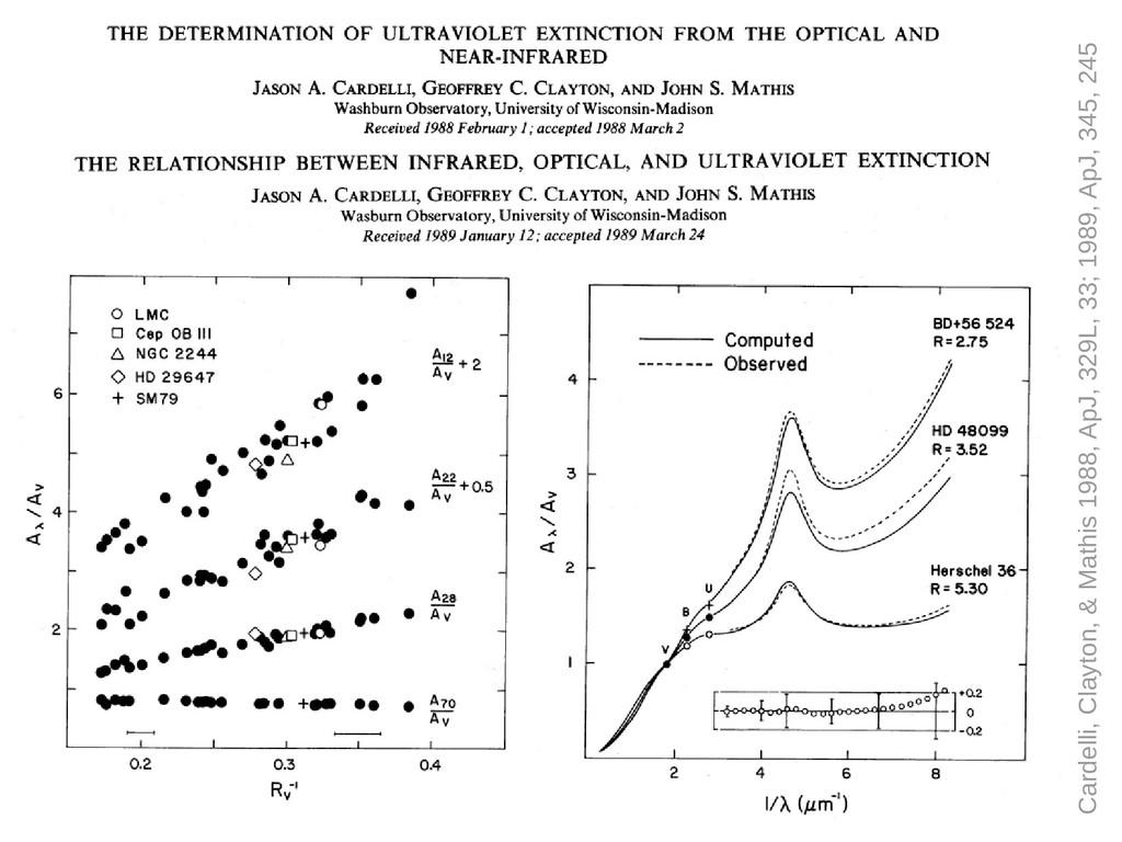 Cardelli, Clayton, & Mathis 1988, ApJ, 329L, 33...