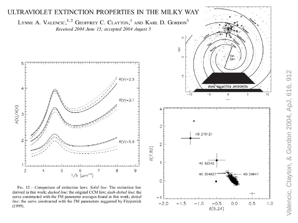 Valencic, Clayton, & Gordon 2004, ApJ, 616, 912