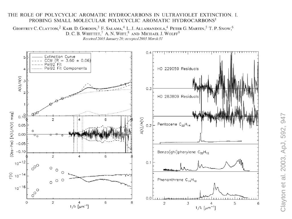 Clayton et al. 2003, ApJ, 592, 947