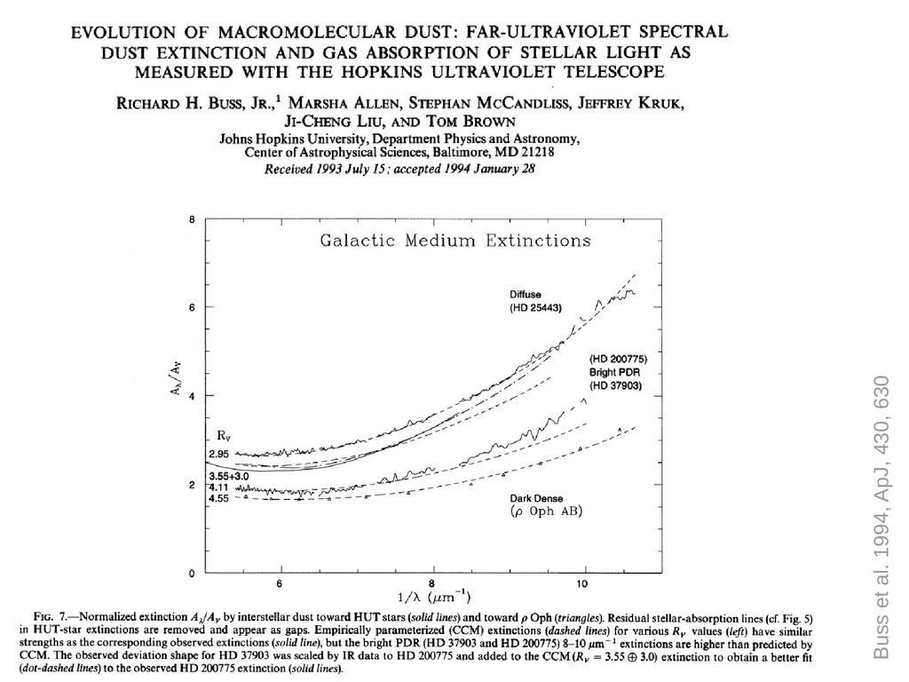 Buss et al. 1994, ApJ, 430, 630