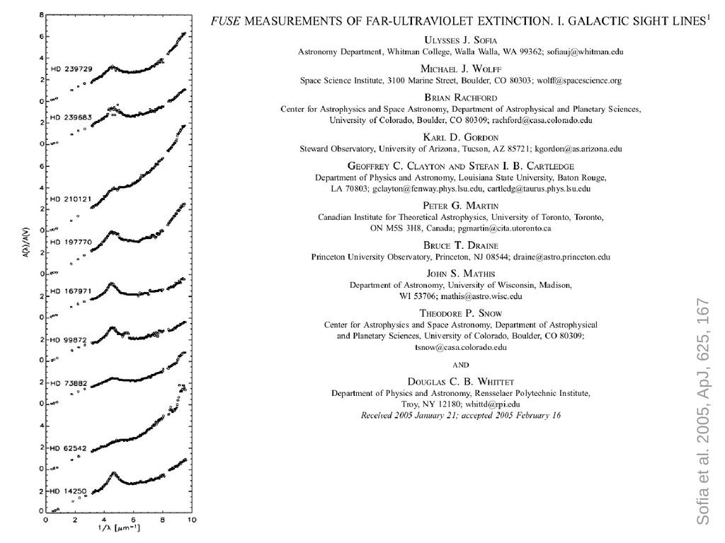 Sofia et al. 2005, ApJ, 625, 167