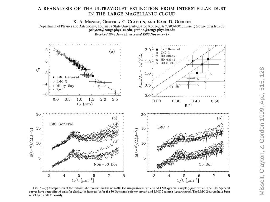 Misselt, Clayton, & Gordon 1999, ApJ, 515, 128