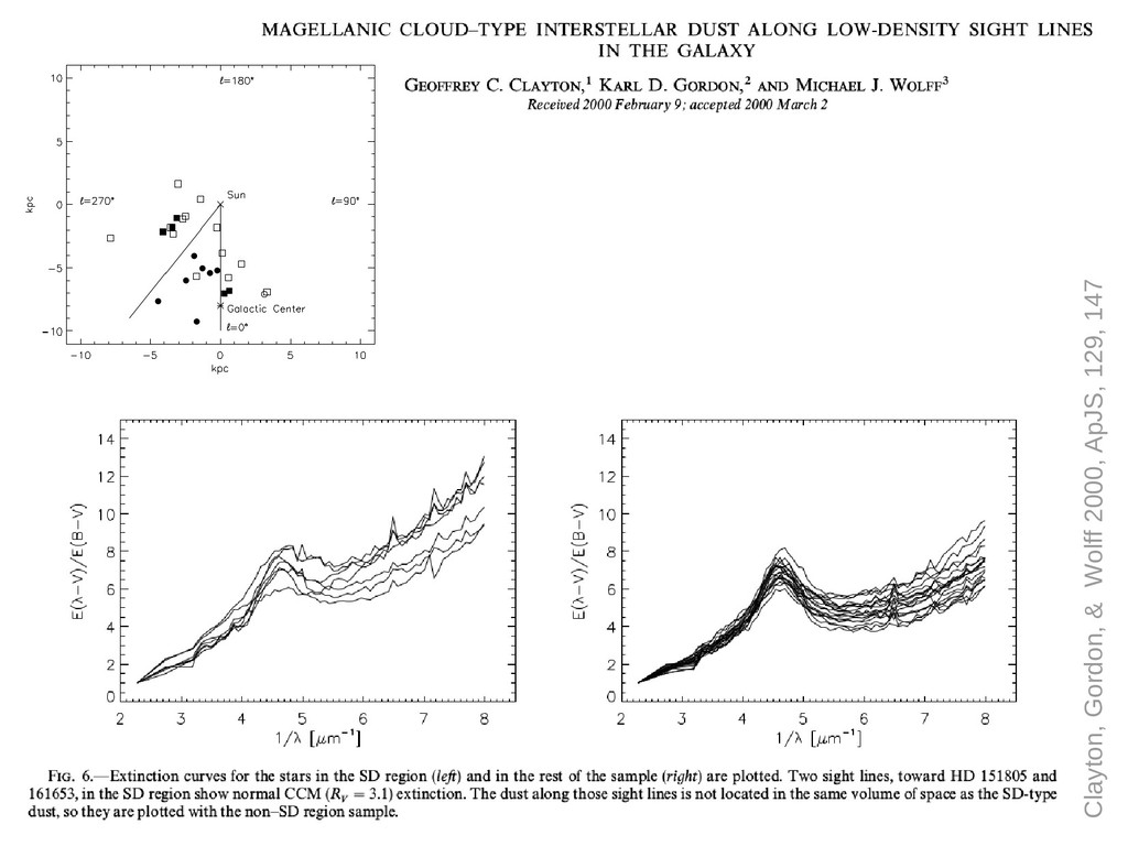 Clayton, Gordon, & Wolff 2000, ApJS, 129, 147