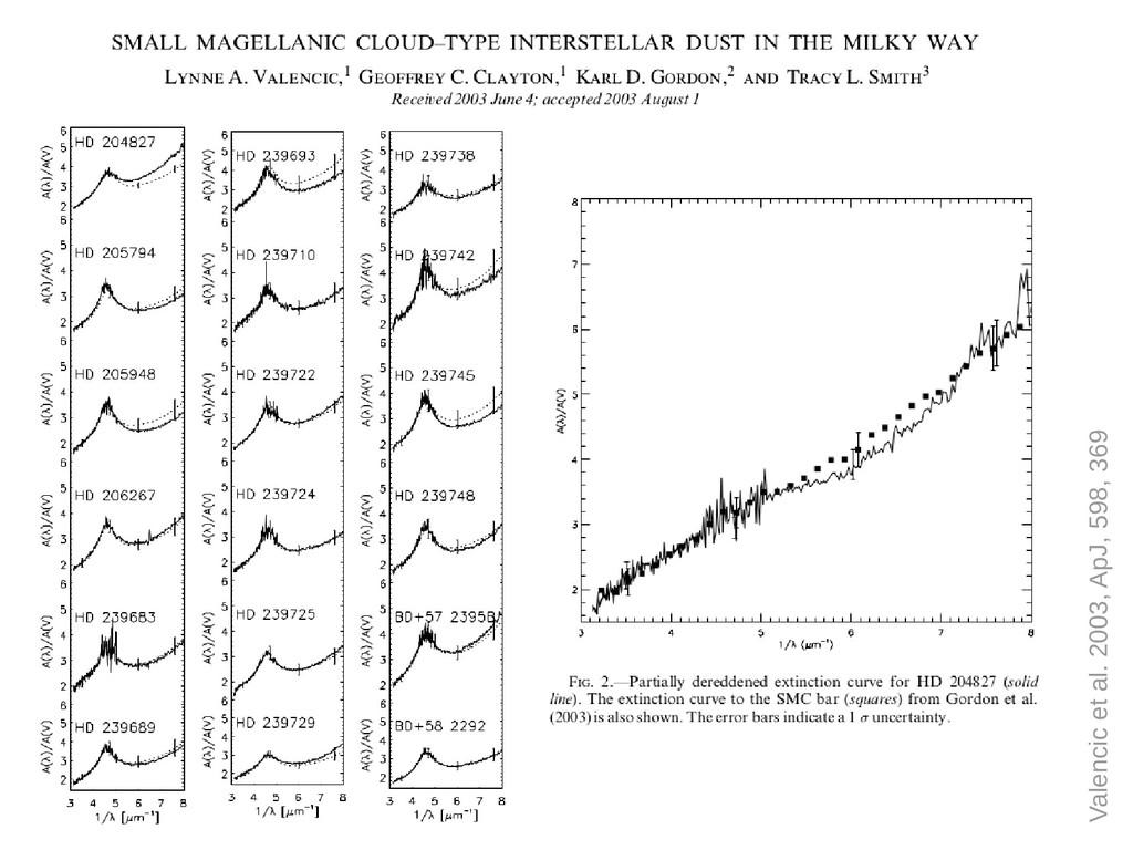 Valencic et al. 2003, ApJ, 598, 369