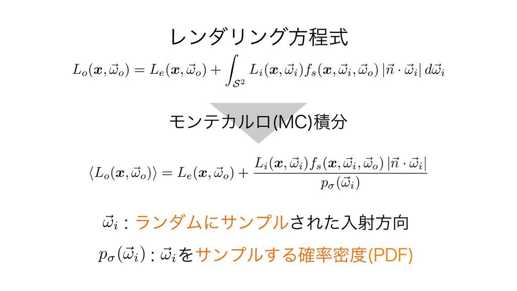 ϨϯμϦϯάํఔࣜ Lo (x, o ) = Le (x, o ) + S2 Li (x, ...