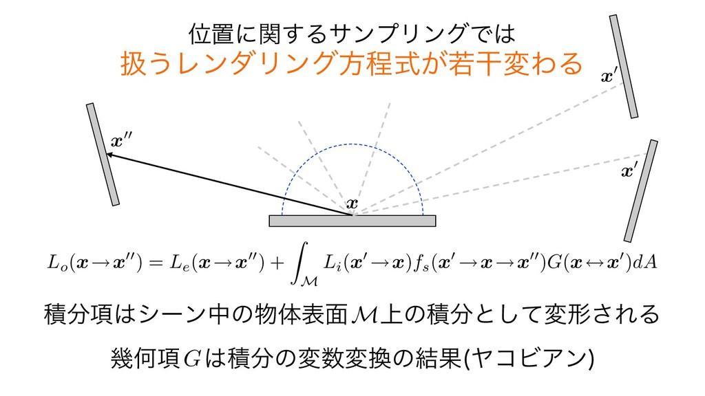 Ґஔʹؔ͢ΔαϯϓϦϯάͰ ѻ͏ϨϯμϦϯάํఔ͕ࣜएׯมΘΔ Lo (x x ) = ...