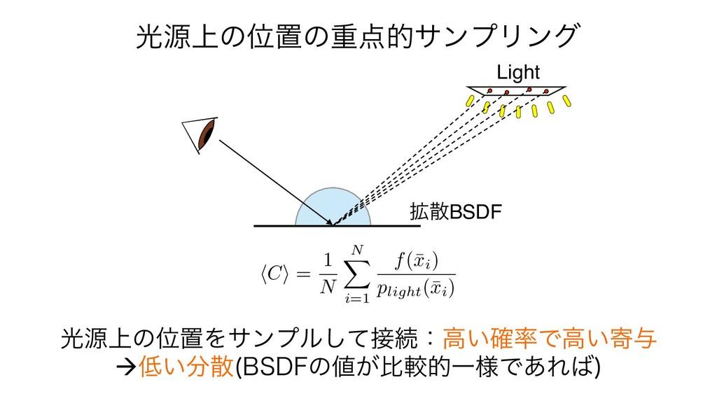 Light ֦BSDF ޫݯ্ͷҐஔͷॏతαϯϓϦϯά ޫݯ্ͷҐஔΛαϯϓϧͯ͠...