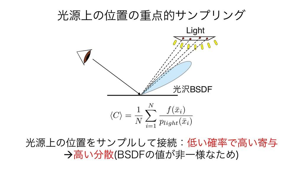 Light ޫBSDF ޫݯ্ͷҐஔͷॏతαϯϓϦϯά ޫݯ্ͷҐஔΛαϯϓϧͯ͠...