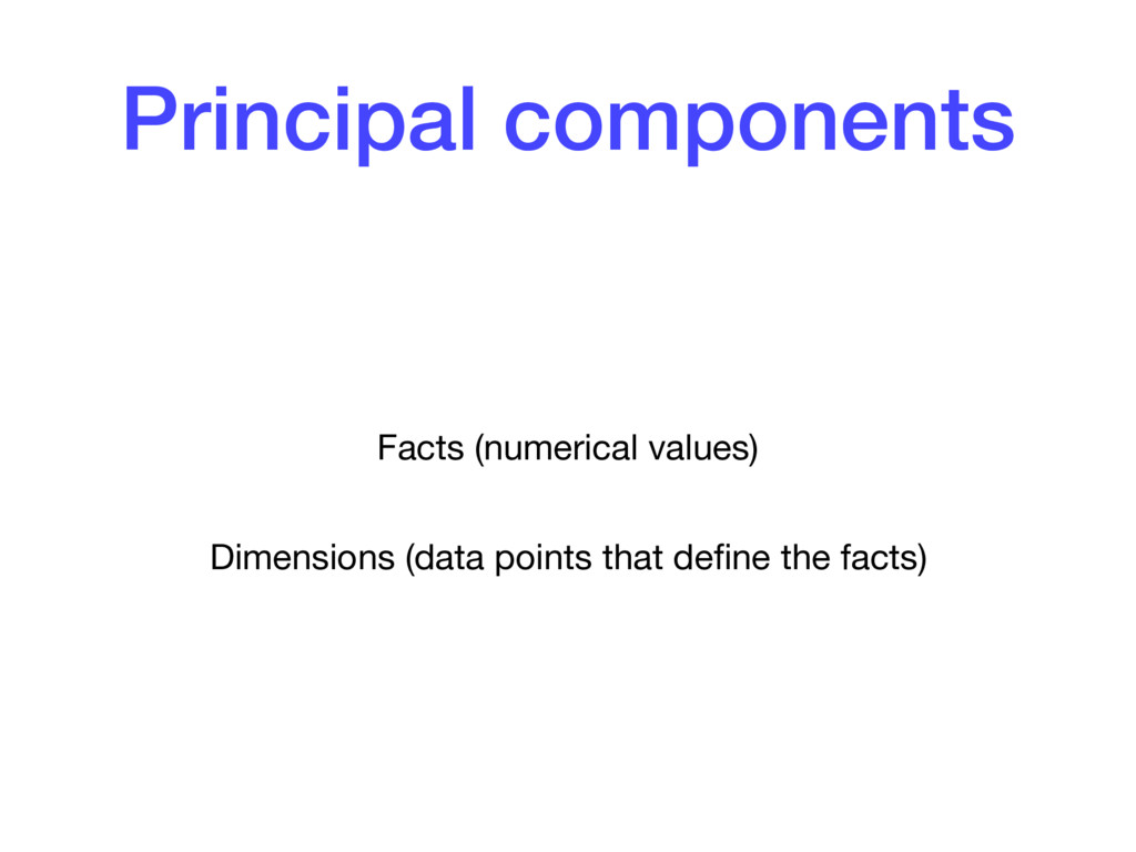 Principal components Facts (numerical values)  ...