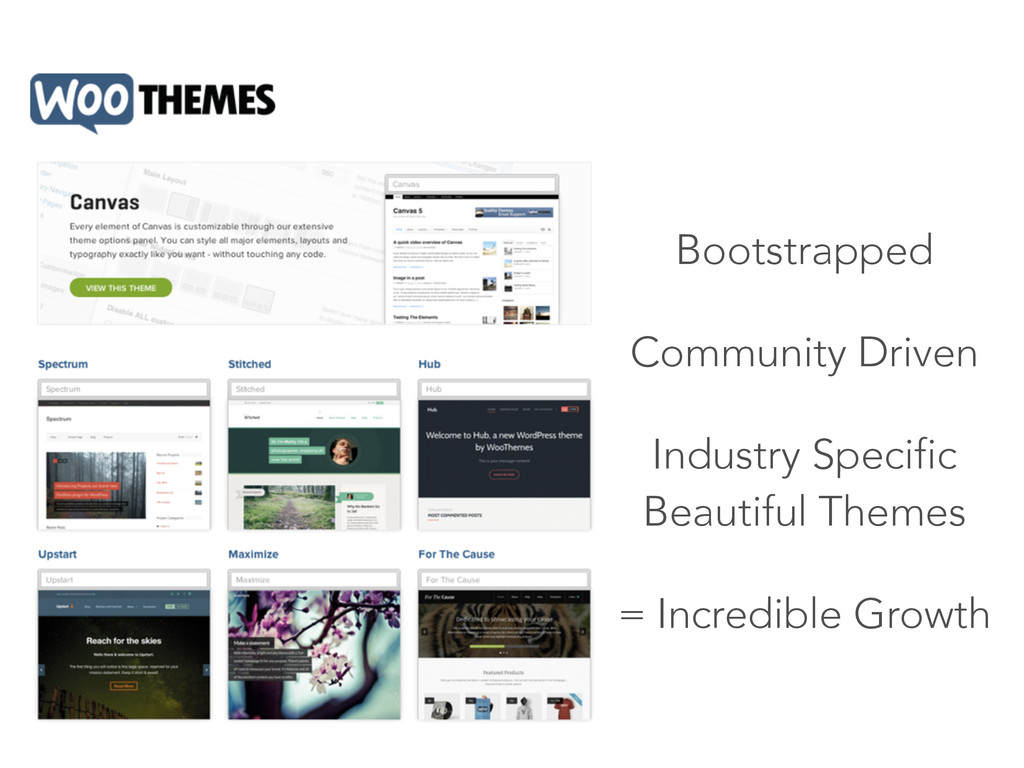 Bootstrapped Community Driven Industry Specific...