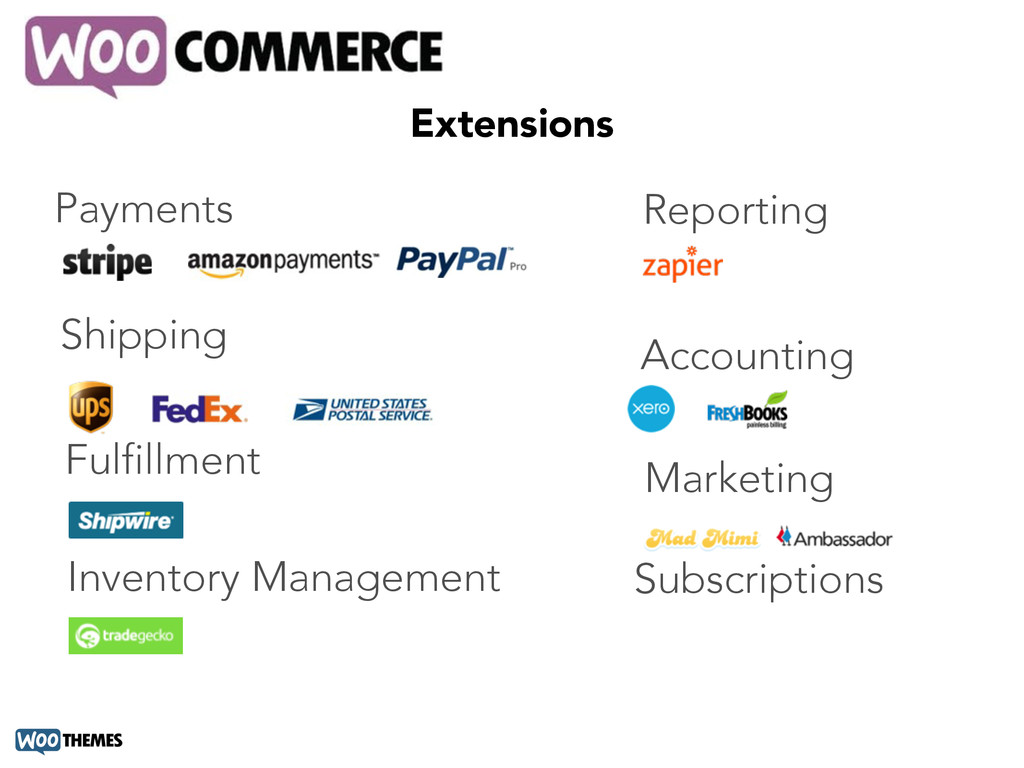 Extensions Payments Shipping Fulfillment Invent...