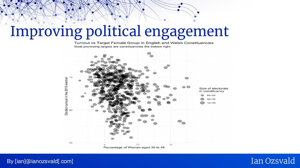 Improving political engagement By [ian]@ianozsv...