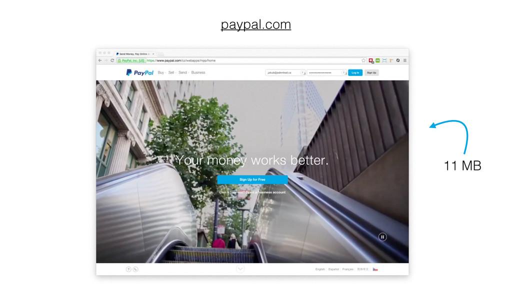 paypal.com 11 MB