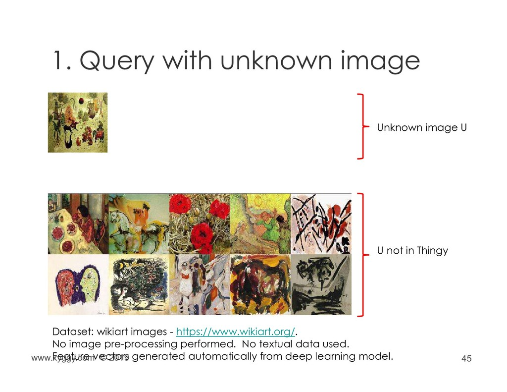 45 1. Query with unknown image Dataset: wikiart...
