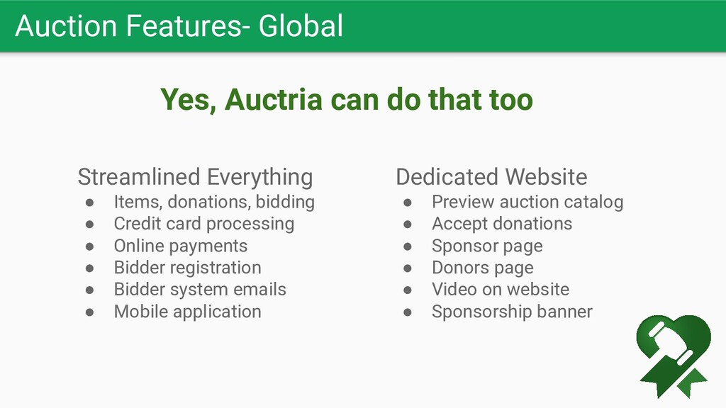 Auction Features- Global Streamlined Everything...