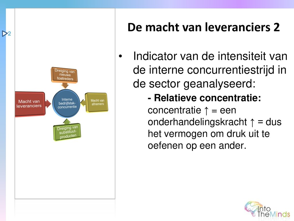 • Indicator van de intensiteit van de interne c...