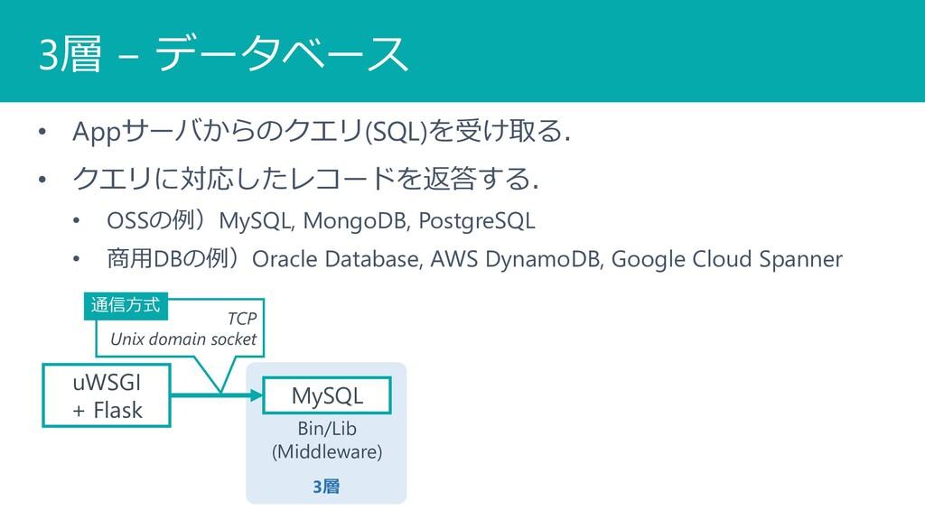 3層 − データベース • Appサーバからのクエリ(SQL)を受け取る. • クエリに対応し...