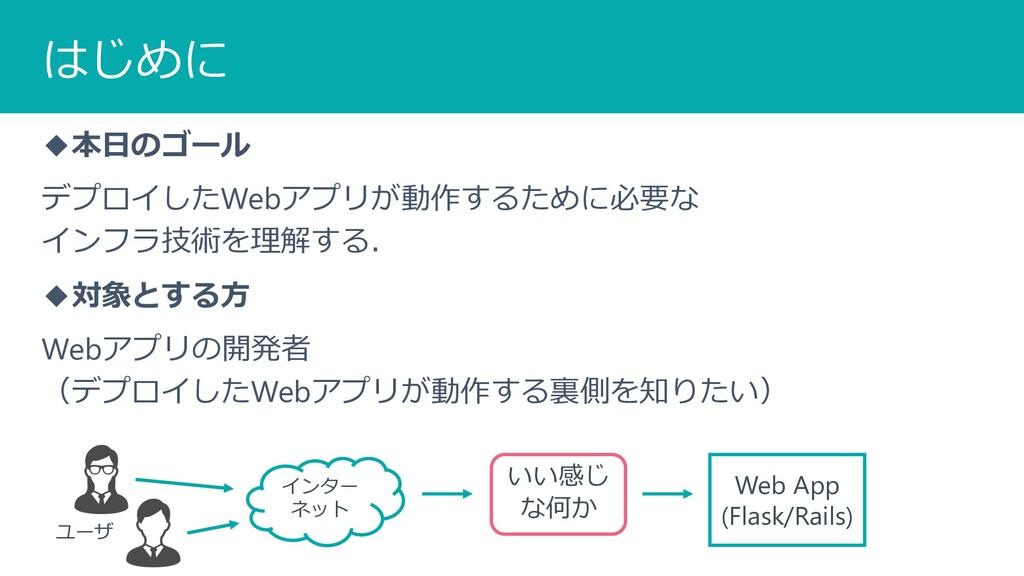 はじめに ◆本⽇のゴール デプロイしたWebアプリが動作するために必要な インフラ技術を理解す...
