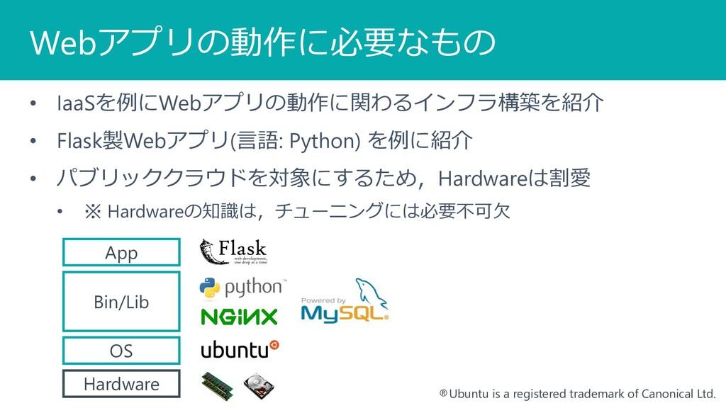Webアプリの動作に必要なもの • IaaSを例にWebアプリの動作に関わるインフラ構築を紹介...