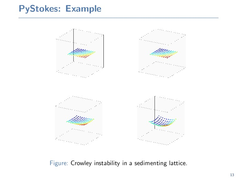 PyStokes: Example Figure: Crowley instability i...