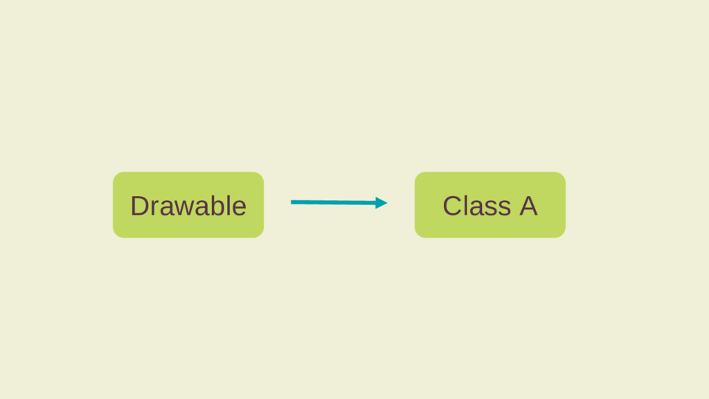 Drawable Class A