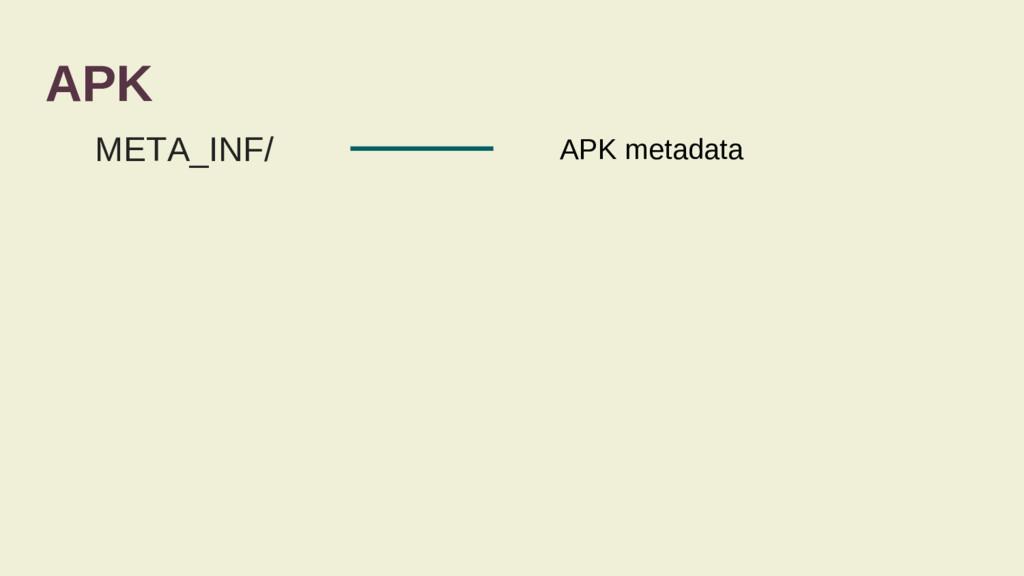 APK META_INF/ APK metadata