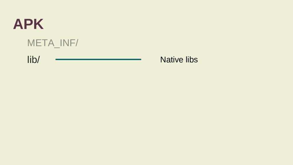 APK META_INF/ lib/ Native libs