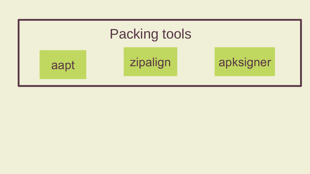 Packing tools aapt apksigner zipalign