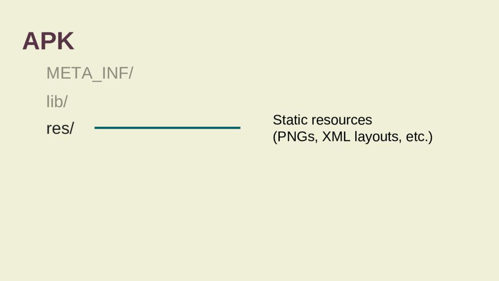 APK META_INF/ lib/ res/ Static resources (PNGs,...