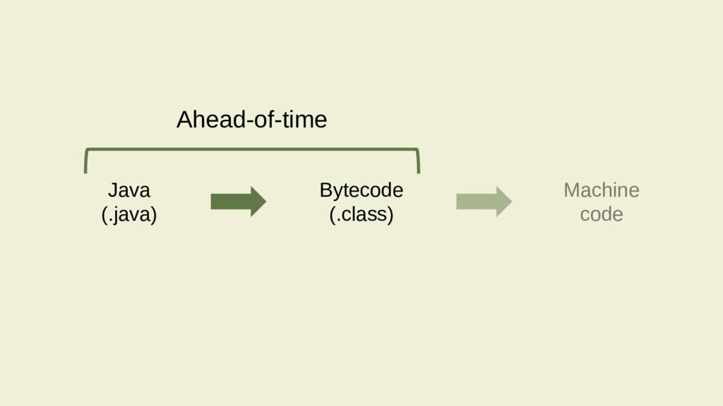 Java (.java) Bytecode (.class) Machine code Ahe...