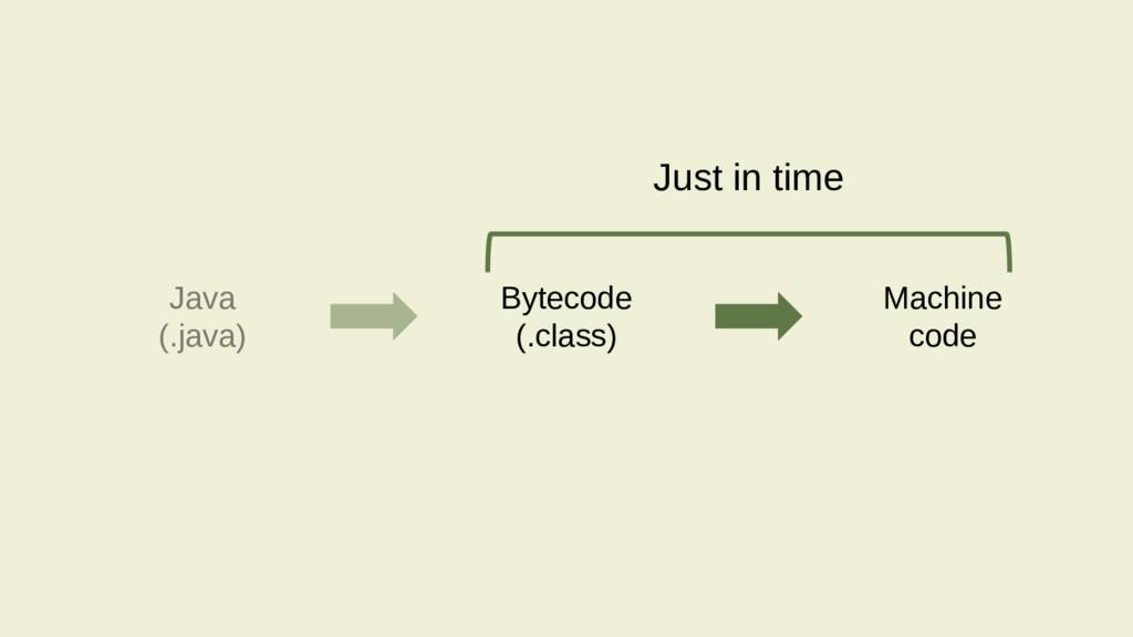 Java (.java) Bytecode (.class) Machine code Jus...